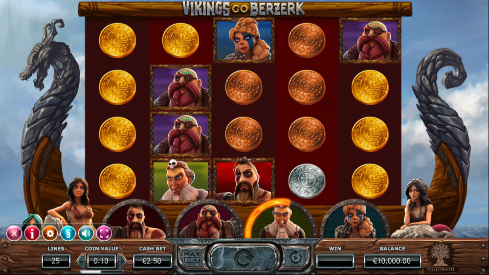 Betting Business Yggdrasil Gaming