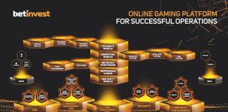 Betinvest Online Gaming Platform Sports Betting