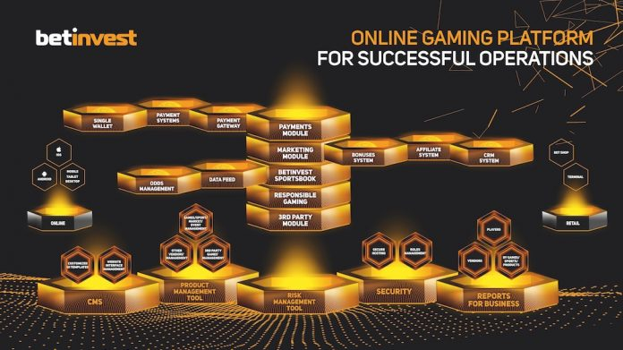 Betinvest Online Gaming Platform Sports Betting