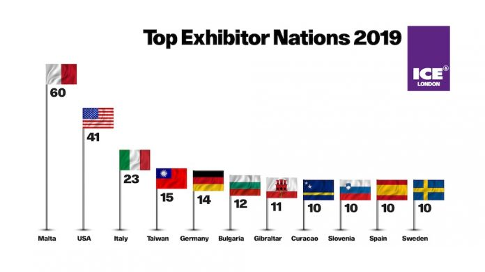 Top exhibitor nations ICE London