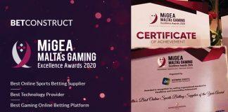 BetConstruct MiGEA 2020 awards